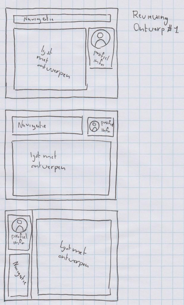 Reviewing ontwerp 1