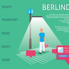 International week Berlindex conceptposter